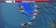 frio en Miami