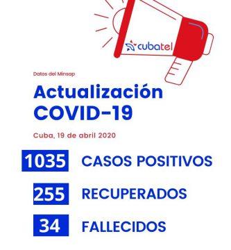 Cuba supera el millar de contagiados por Covid-19
