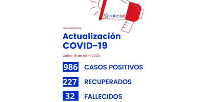 casos de Covid-19 en Cuba