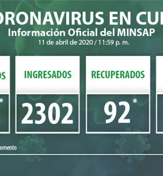 ya Cuba suma 669 confirmados