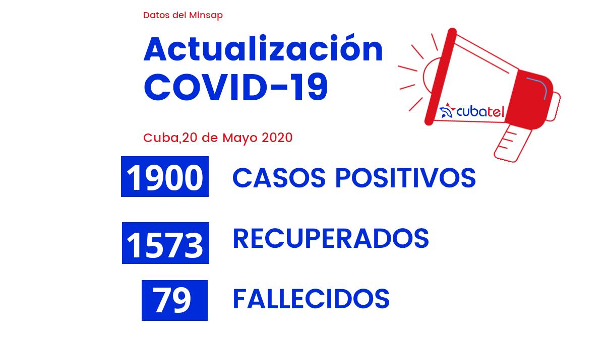 estudio poblacional en Cuba