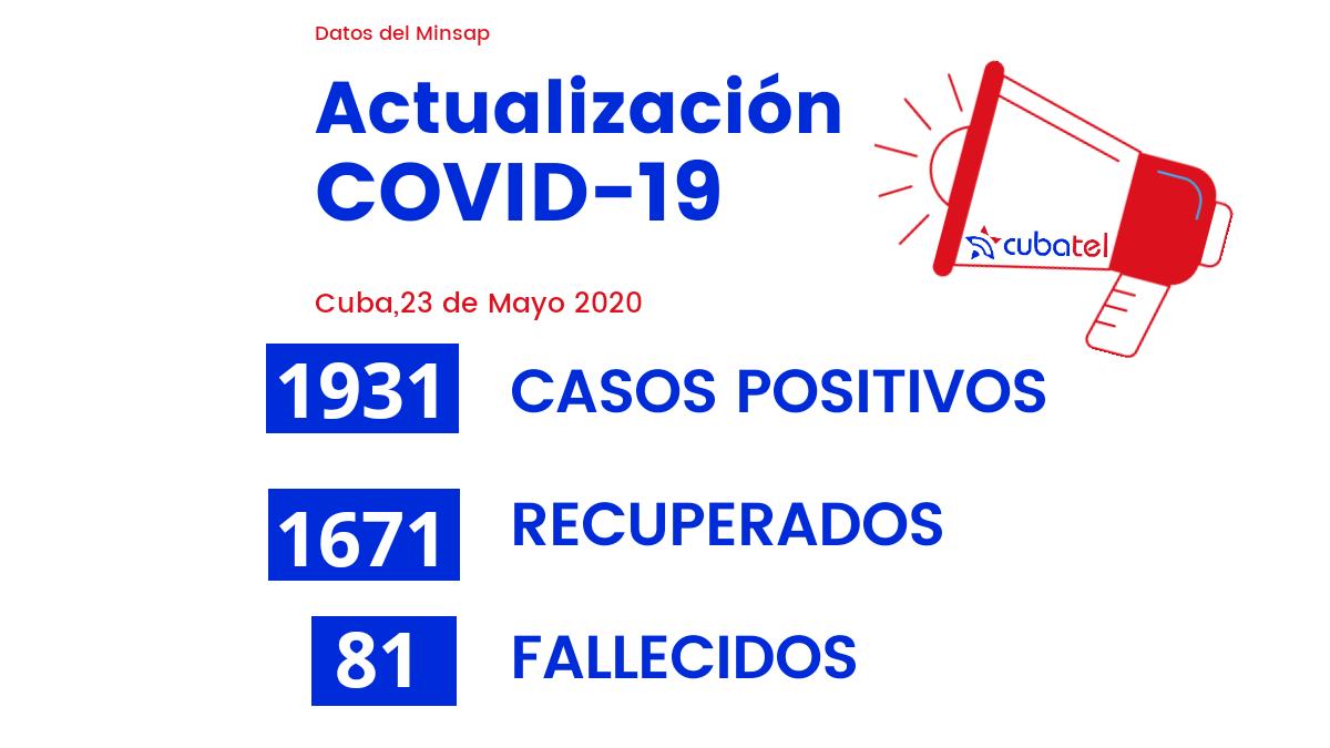 se informaron 15 nuevos casos confirmados de Covid-19 en Cuba