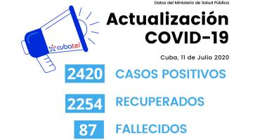 muertes por coronavirus