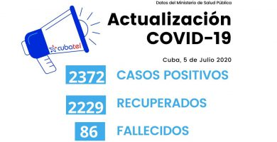Solo tres casos de Covid-19 en La Habana, de ellos dos niños