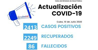 Este viernes se informan 10 nuevos casos positivos a la Covid-19 en Cuba
