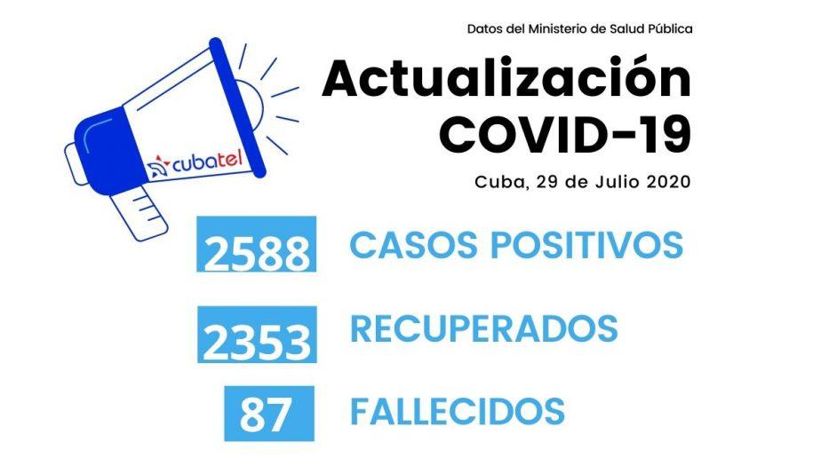 peligrosa incidencia que ha tenido el evento de transmisión local en Bauta, Artemisa, y el de La Lisa, en La Habana
